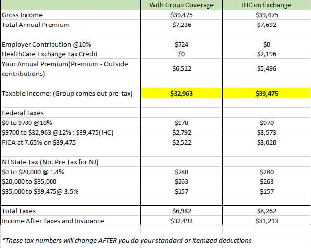 Blog - NJ Insurance Plans - Mike Sheeran, CFP
